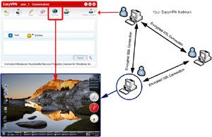 Capture d'écran du logiciel Comodo Unite 3.0.2.0