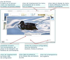 Capture d'écran du logiciel GFD 2.4.3 fr