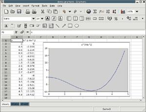 Capture d'ecran du logiciel Gnumeric 1.12.17 fr