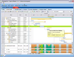 Capture d'écran du logiciel PlanningForce Express Planner ...