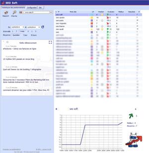 Capture d'écran du logiciel SEO Soft 4.1.84 fr